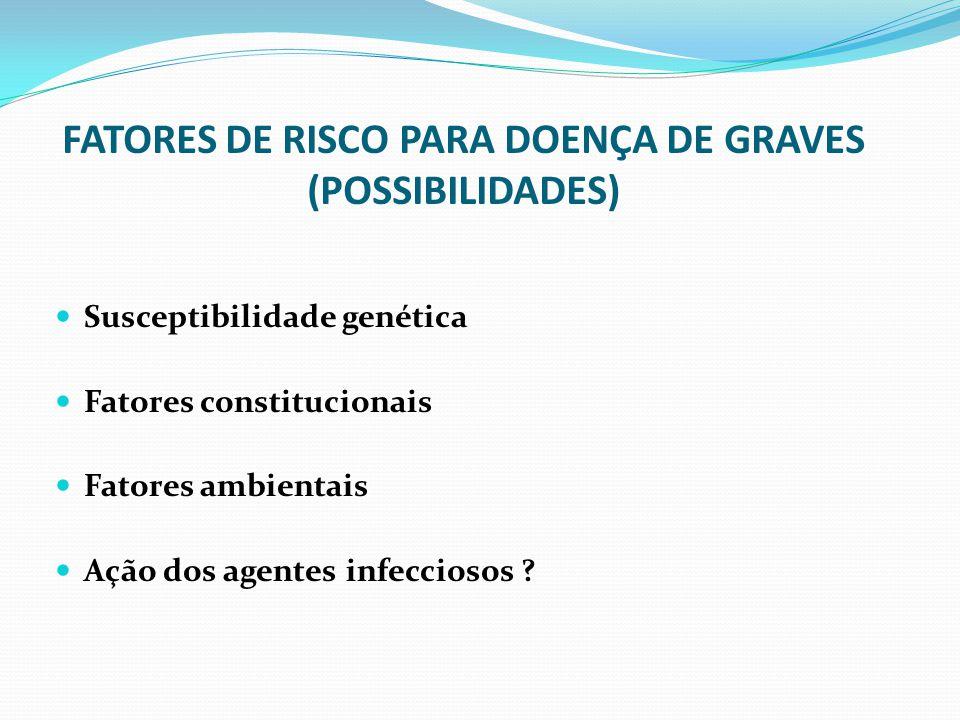 FATORES DE RISCO PARA DOENÇA DE GRAVES (POSSIBILIDADES)