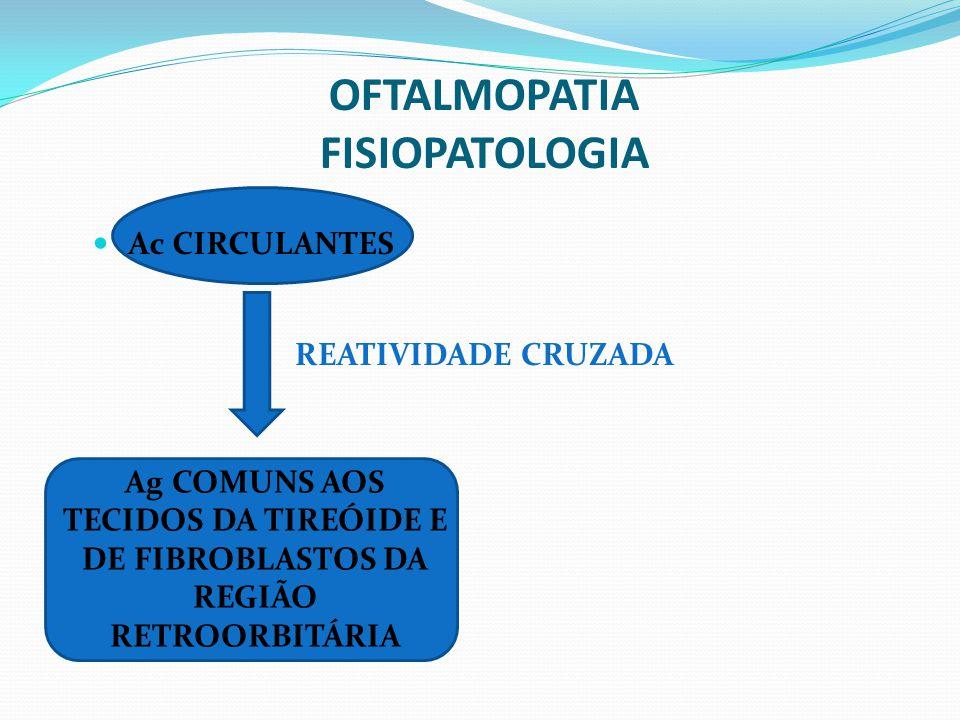 OFTALMOPATIA FISIOPATOLOGIA