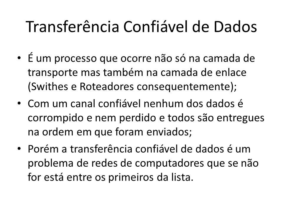 Transferência Confiável de Dados
