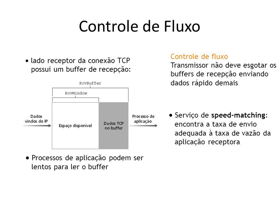 Controle de Fluxo Controle de fluxo. Transmissor não deve esgotar os buffers de recepção enviando dados rápido demais.
