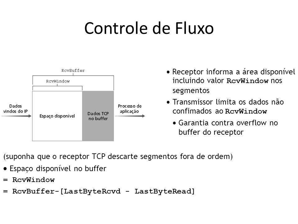 Controle de Fluxo  Espaço disponível no buffer