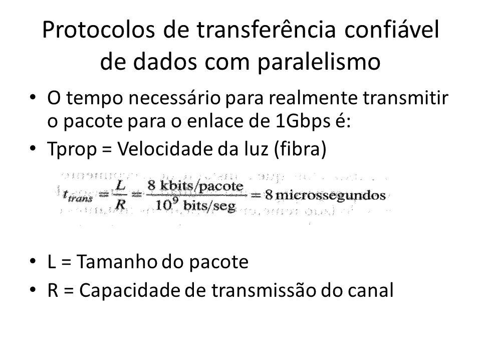 Protocolos de transferência confiável de dados com paralelismo