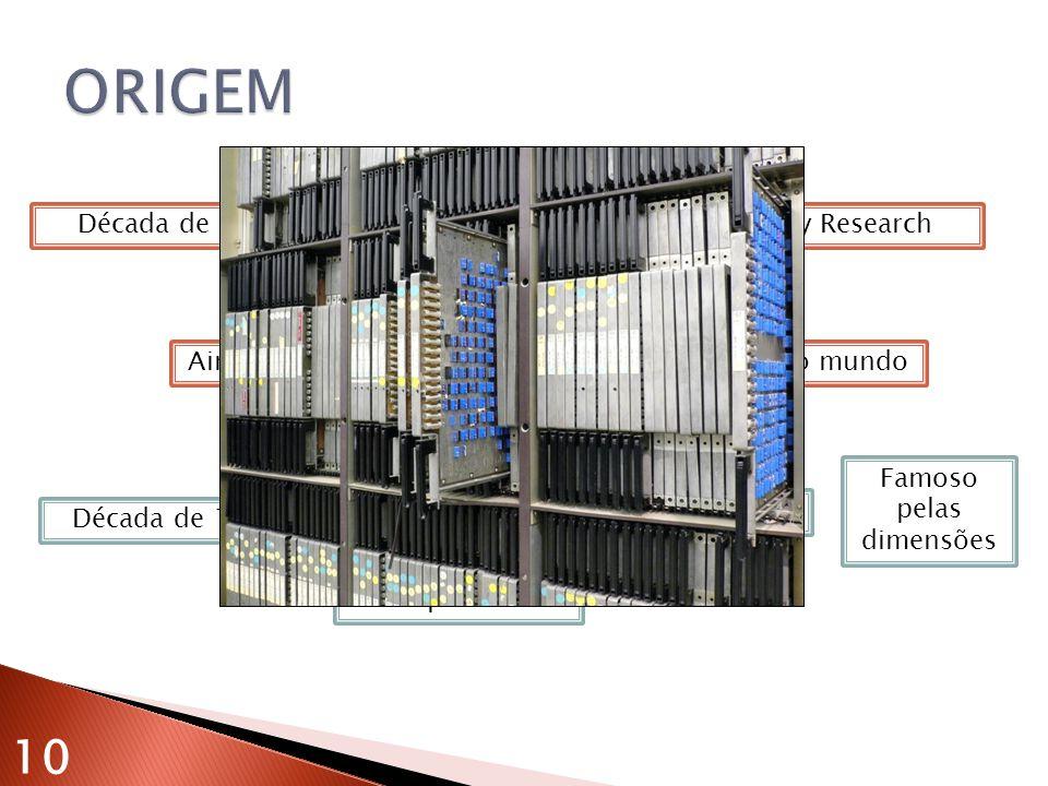 ORIGEM 10 Década de 1960 Seymour Cray Cray Research