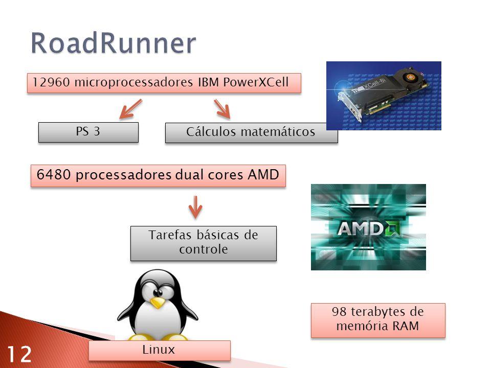 RoadRunner 12 6480 processadores dual cores AMD