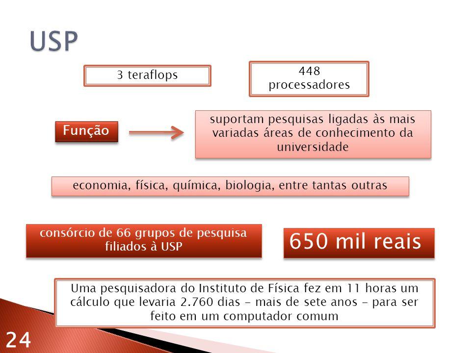USP 650 mil reais 24 Função 448 processadores 3 teraflops