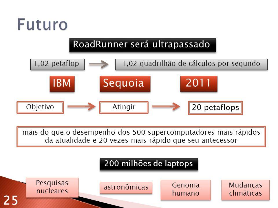 Futuro 25 IBM Sequoia 2011 RoadRunner será ultrapassado 20 petaflops