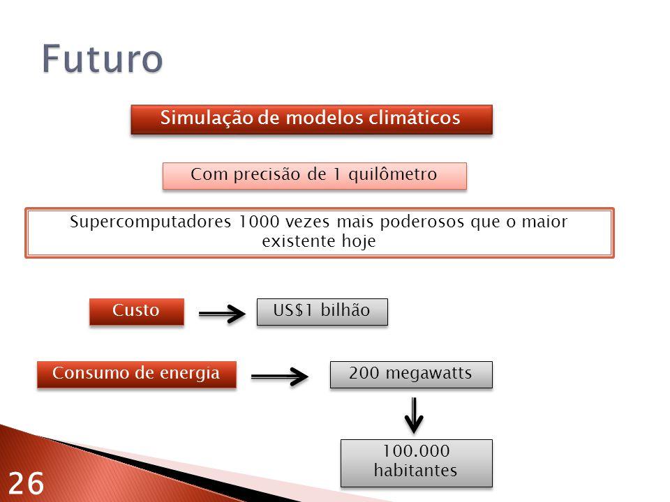 Futuro 26 Simulação de modelos climáticos Com precisão de 1 quilômetro