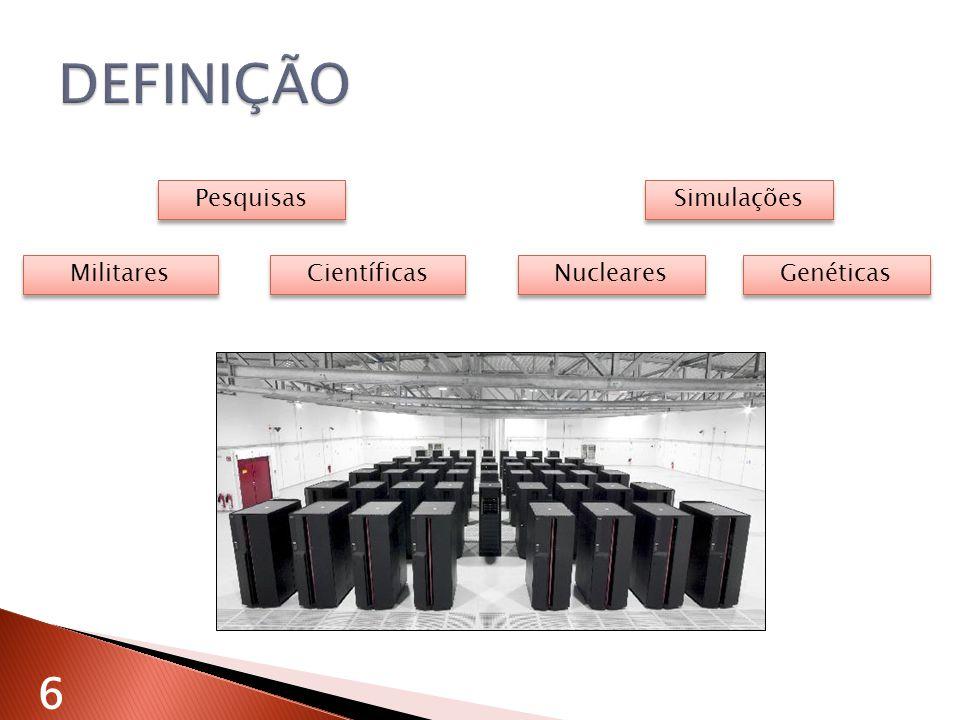 DEFINIÇÃO 6 Pesquisas Simulações Militares Científicas Nucleares