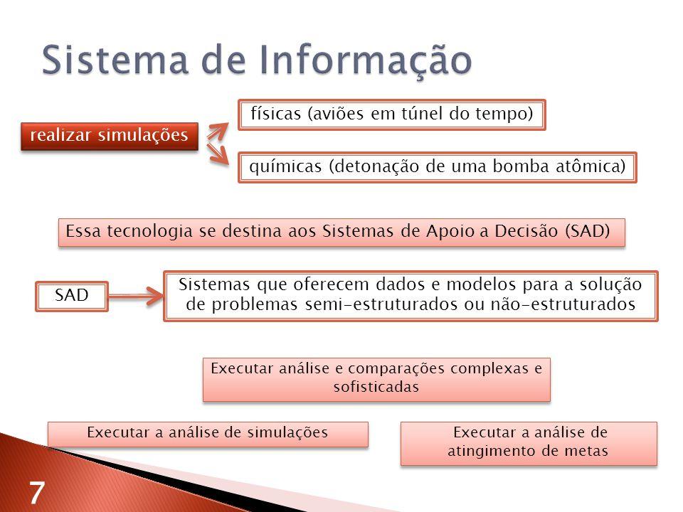 Sistema de Informação 7 físicas (aviões em túnel do tempo)