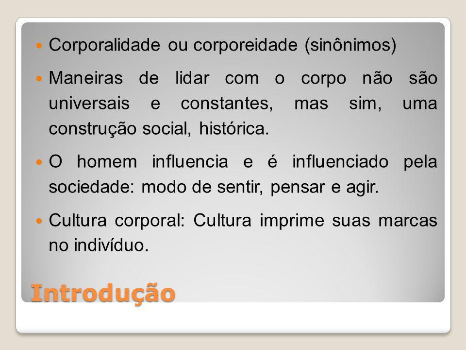 Introdução Corporalidade ou corporeidade (sinônimos)