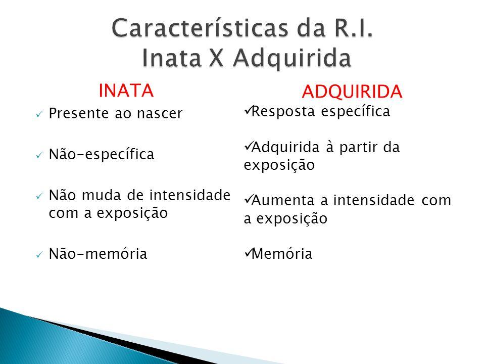Características da R.I. Inata X Adquirida