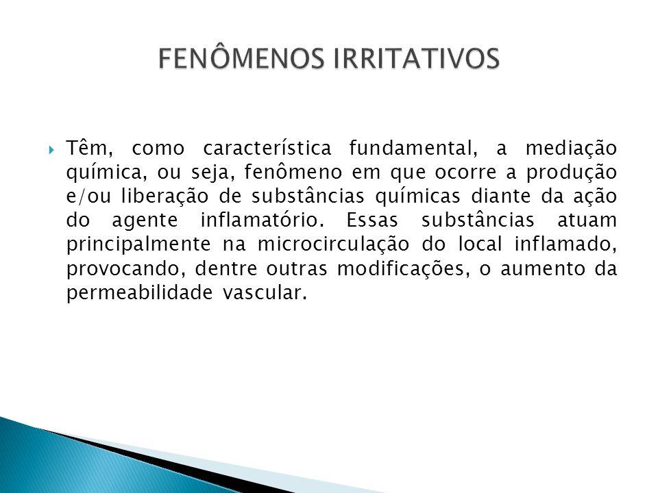 FENÔMENOS IRRITATIVOS