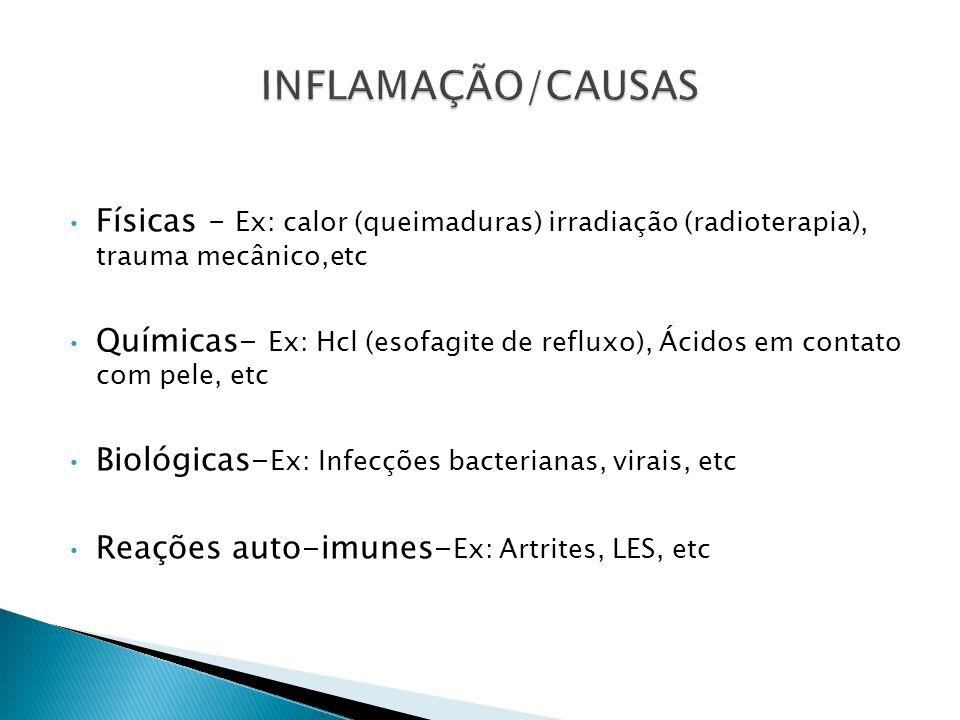 INFLAMAÇÃO/CAUSAS Físicas – Ex: calor (queimaduras) irradiação (radioterapia), trauma mecânico,etc.