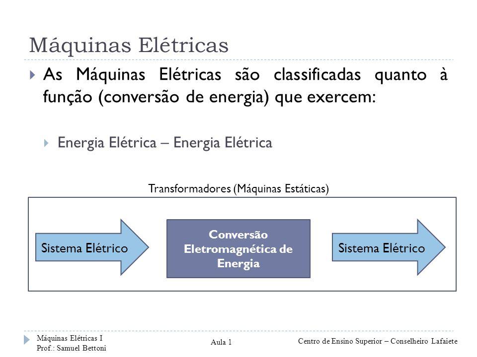 Conversão Eletromagnética de Energia