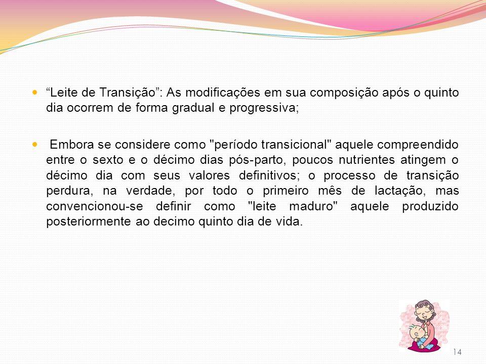 Leite de Transição : As modificações em sua composição após o quinto dia ocorrem de forma gradual e progressiva;