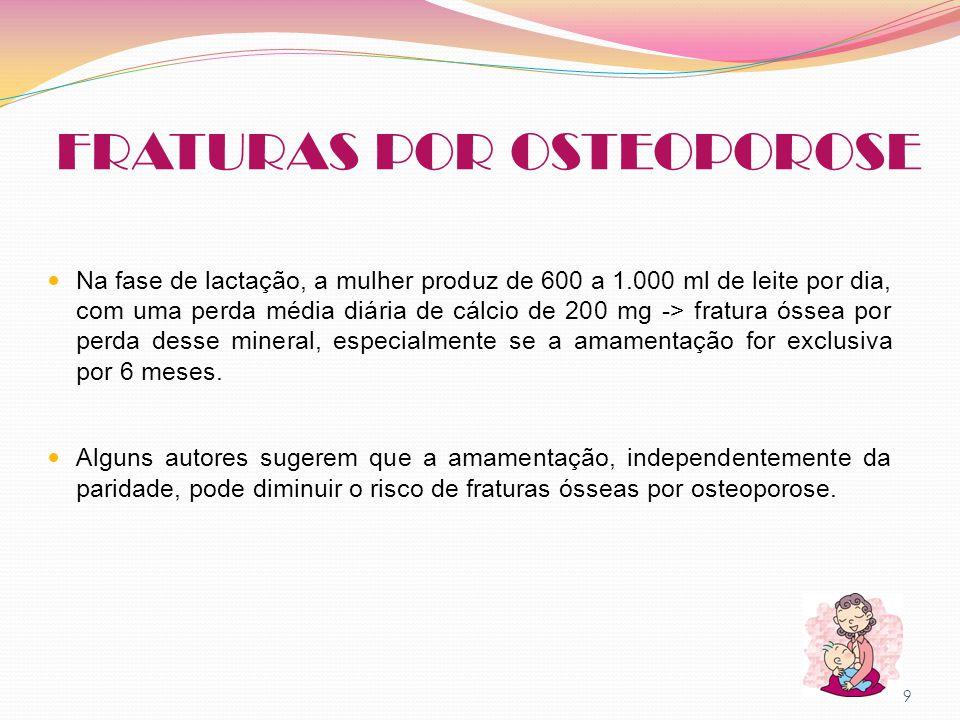 FRATURAS POR OSTEOPOROSE