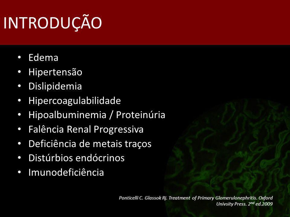 INTRODUÇÃO Edema Hipertensão Dislipidemia Hipercoagulabilidade