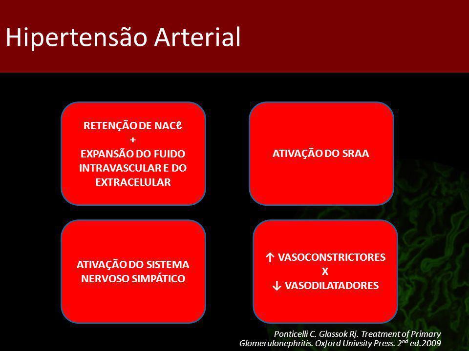 Hipertensão Arterial RETENÇÃO DE NACℓ +