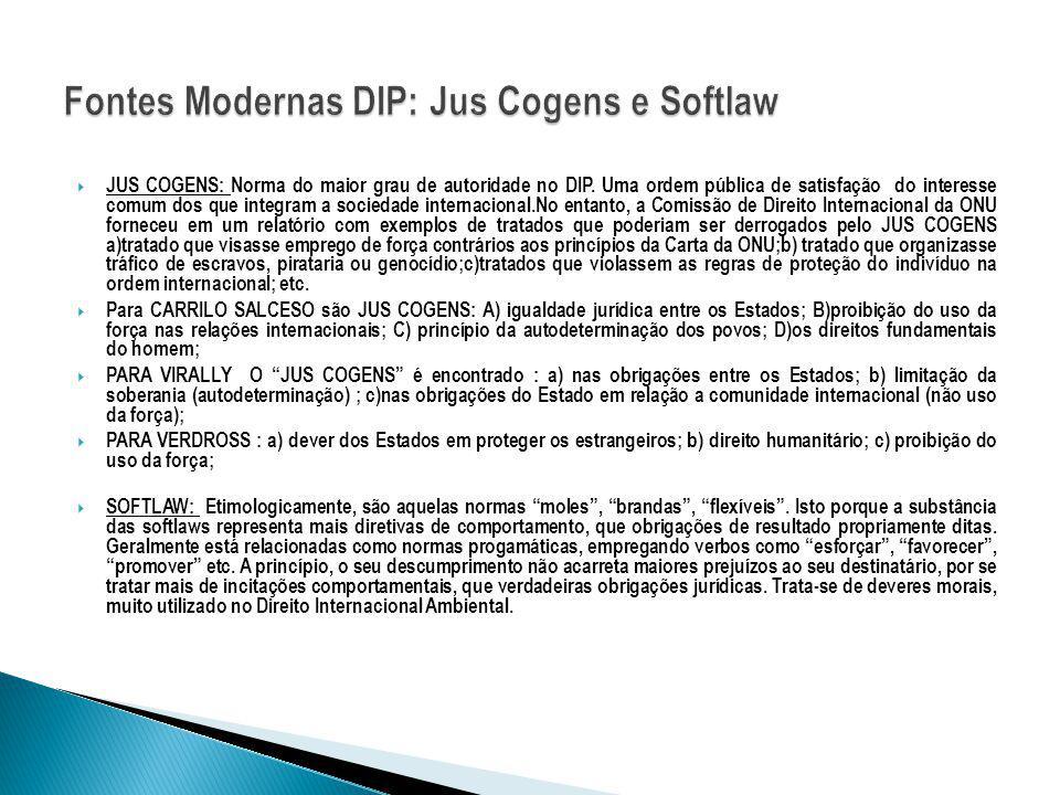 Fontes Modernas DIP: Jus Cogens e Softlaw