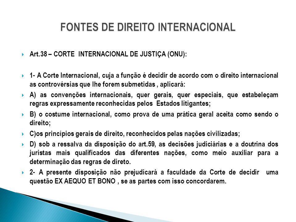 FONTES DE DIREITO INTERNACIONAL