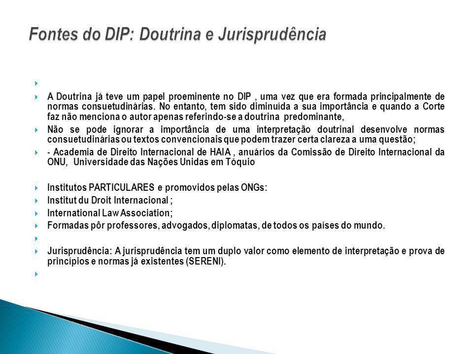 Fontes do DIP: Doutrina e Jurisprudência