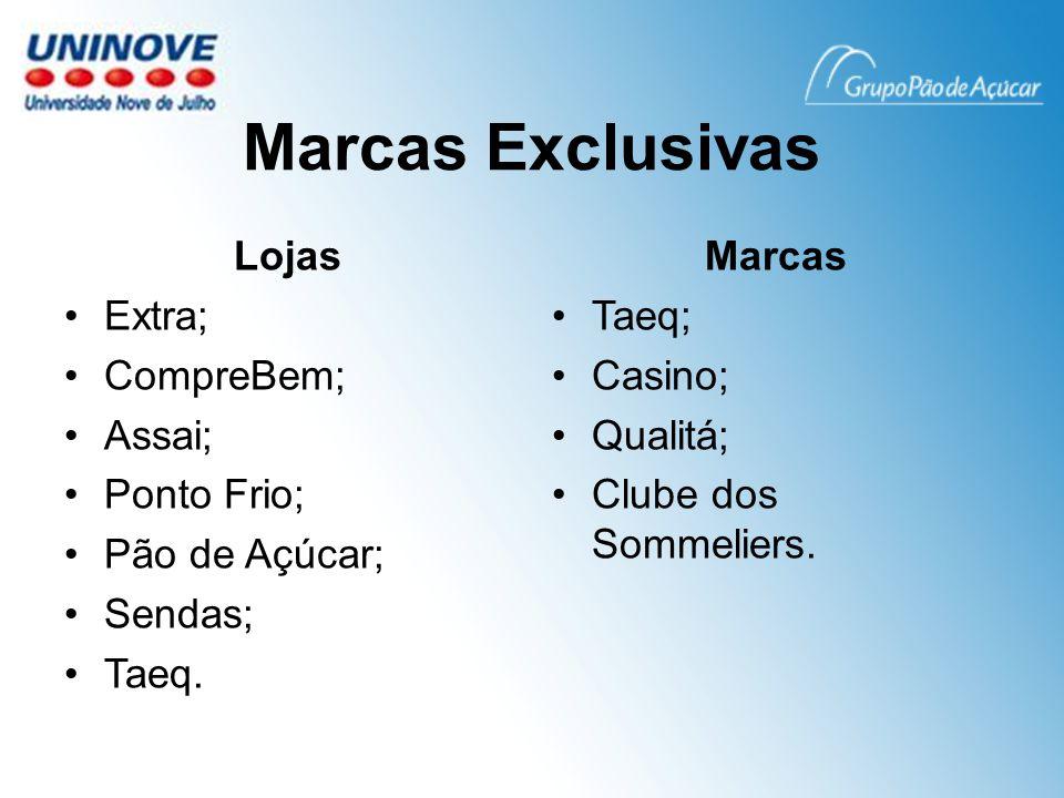 Marcas Exclusivas Lojas Extra; CompreBem; Assai; Ponto Frio;