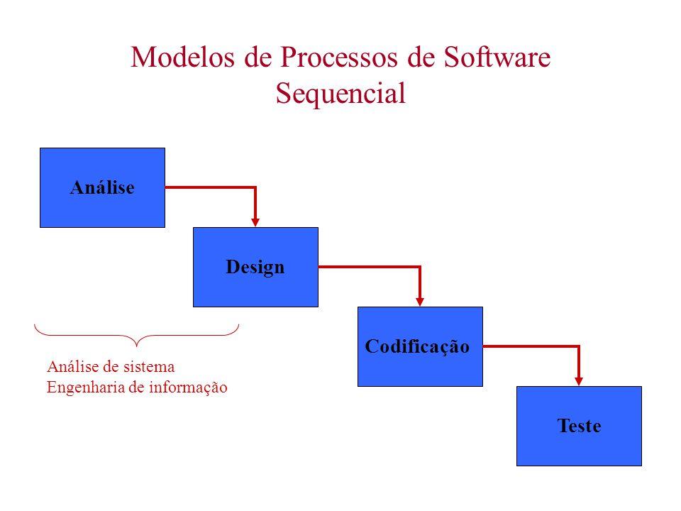 Modelos de Processos de Software Sequencial