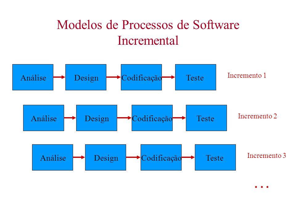 Modelos de Processos de Software Incremental