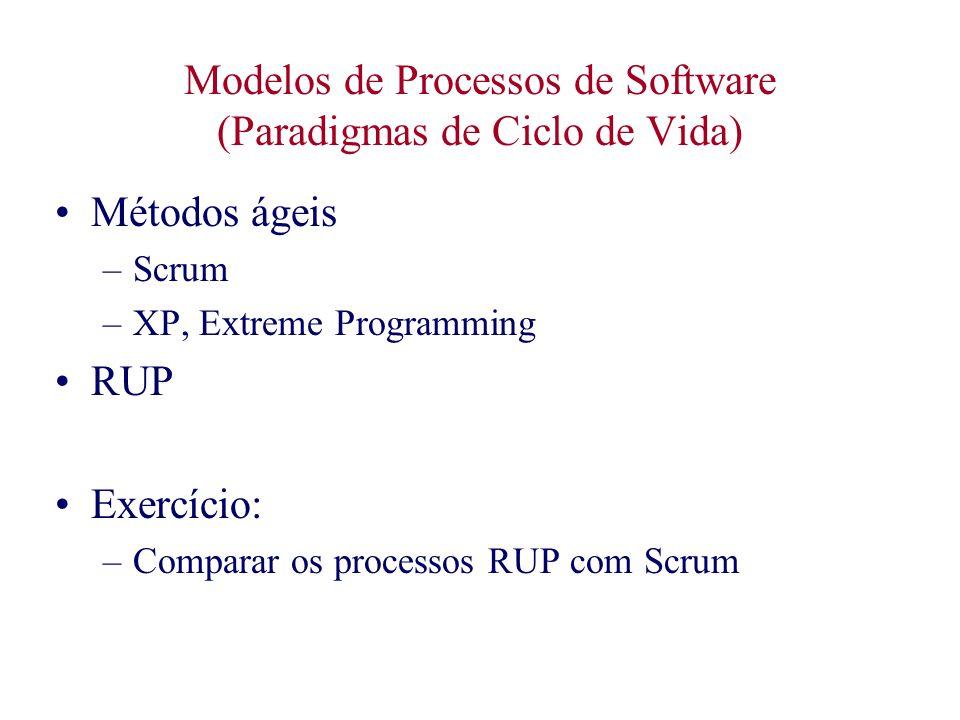 Modelos de Processos de Software (Paradigmas de Ciclo de Vida)