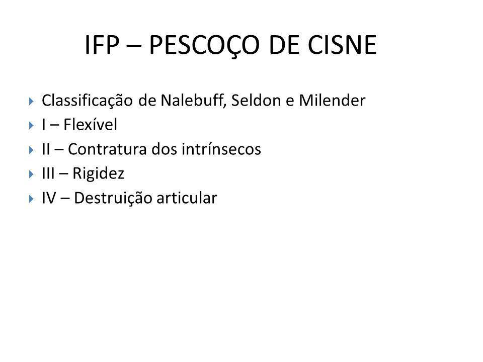 IFP – PESCOÇO DE CISNE Classificação de Nalebuff, Seldon e Milender