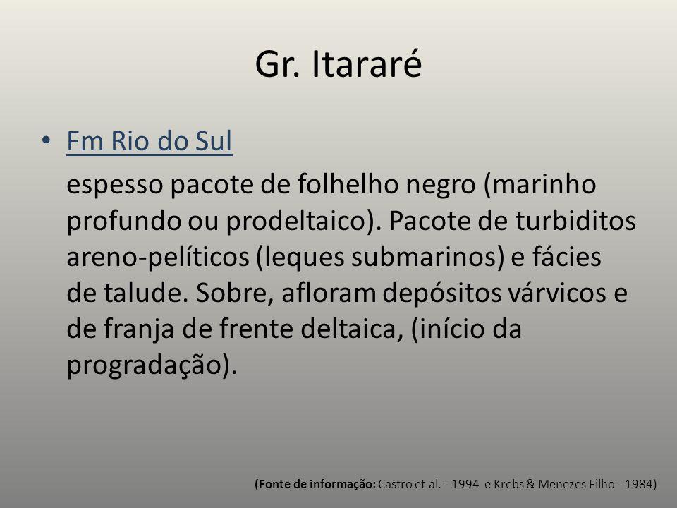 Gr. Itararé Fm Rio do Sul.