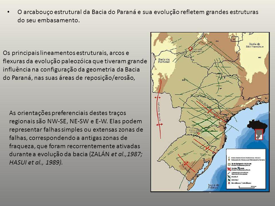 O arcabouço estrutural da Bacia do Paraná e sua evolução refletem grandes estruturas do seu embasamento.