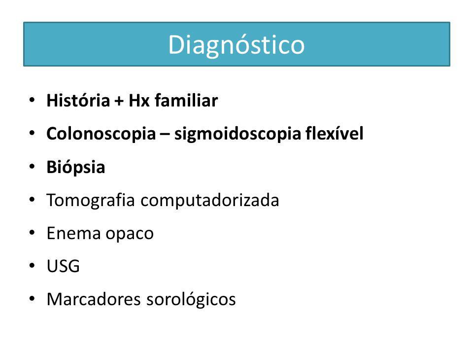 Diagnóstico História + Hx familiar