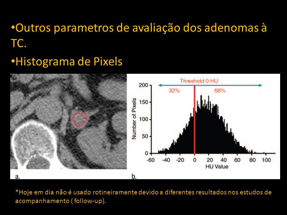 Outros parametros de avaliação dos adenomas à TC. Histograma de Pixels