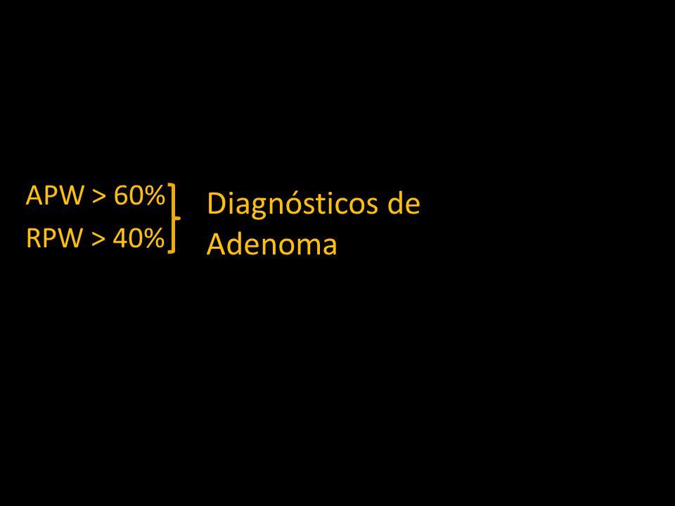 Diagnósticos de Adenoma