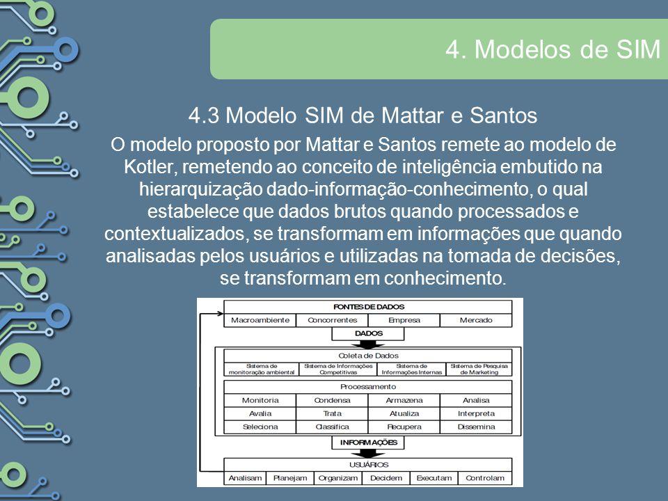 4.3 Modelo SIM de Mattar e Santos