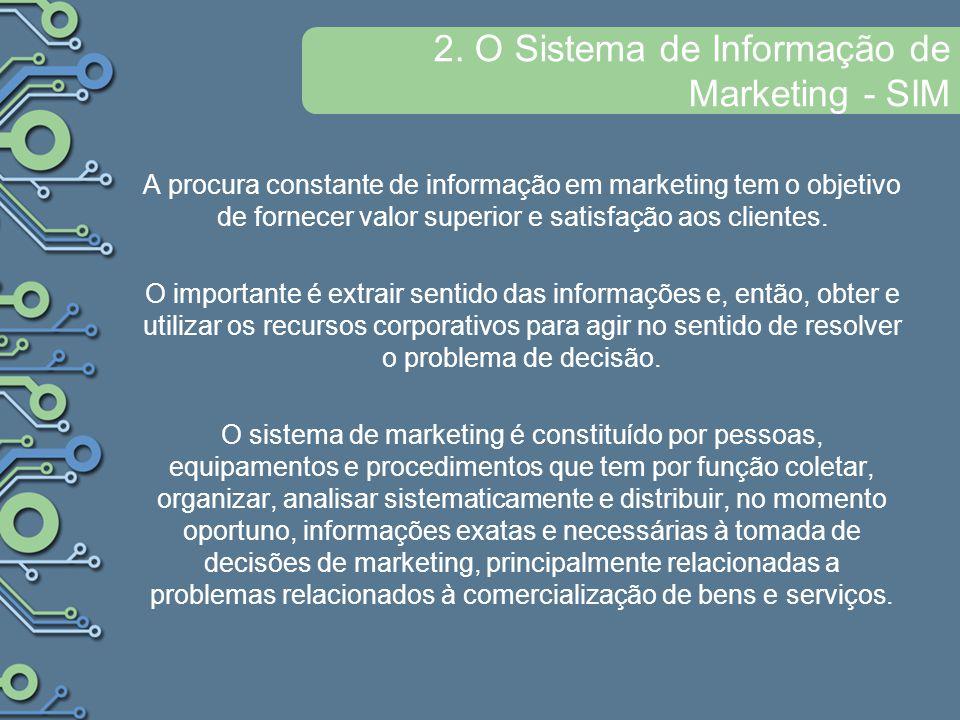2. O Sistema de Informação de Marketing - SIM