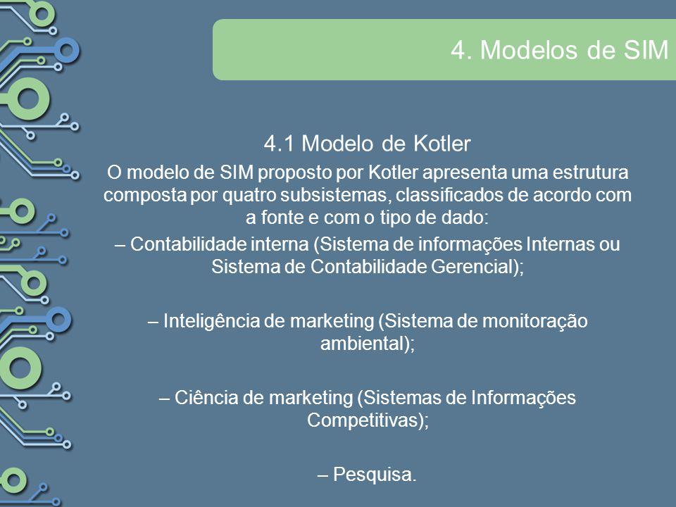 4. Modelos de SIM 4.1 Modelo de Kotler