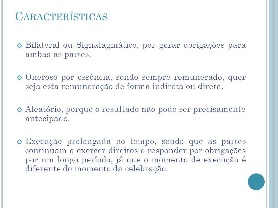 Características Bilateral ou Signalagmático, por gerar obrigações para ambas as partes.