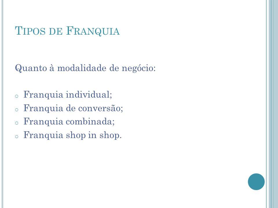 Tipos de Franquia Quanto à modalidade de negócio: Franquia individual;