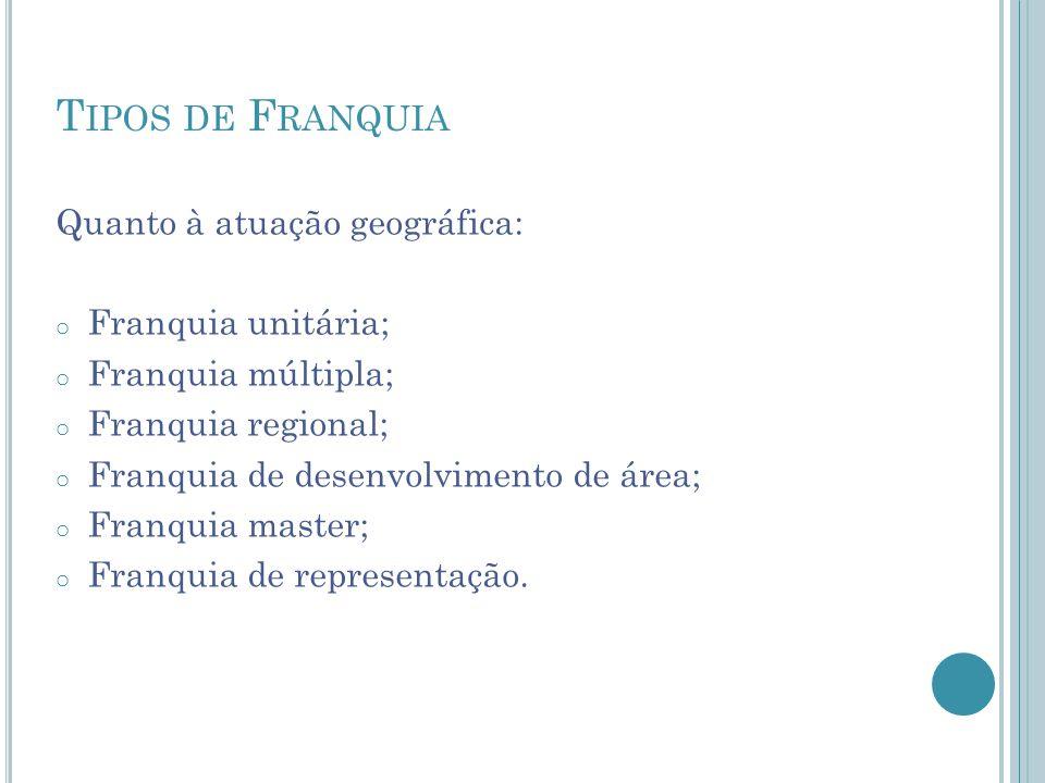 Tipos de Franquia Quanto à atuação geográfica: Franquia unitária;