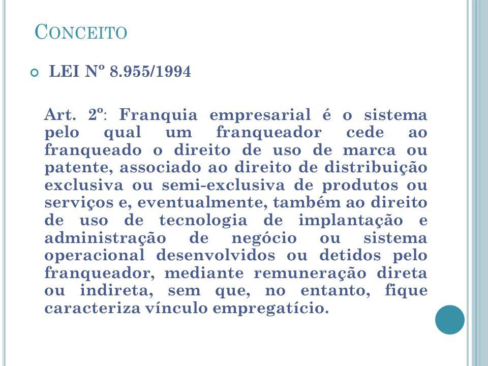Conceito LEI Nº 8.955/1994.
