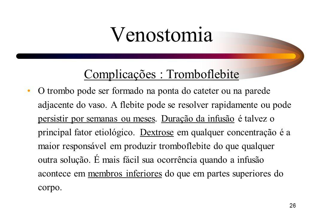 Complicações : Tromboflebite