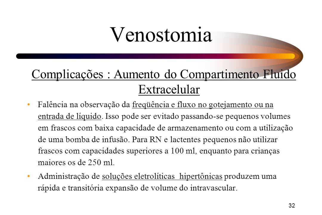 Complicações : Aumento do Compartimento Fluido Extracelular