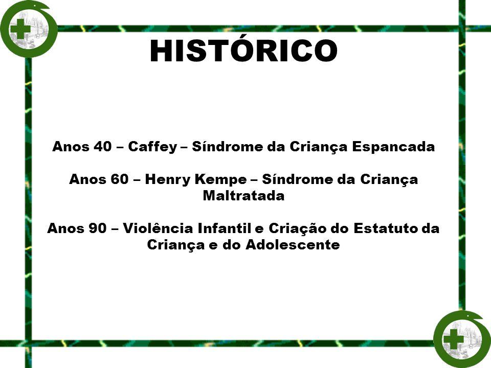 HISTÓRICO Anos 40 – Caffey – Síndrome da Criança Espancada