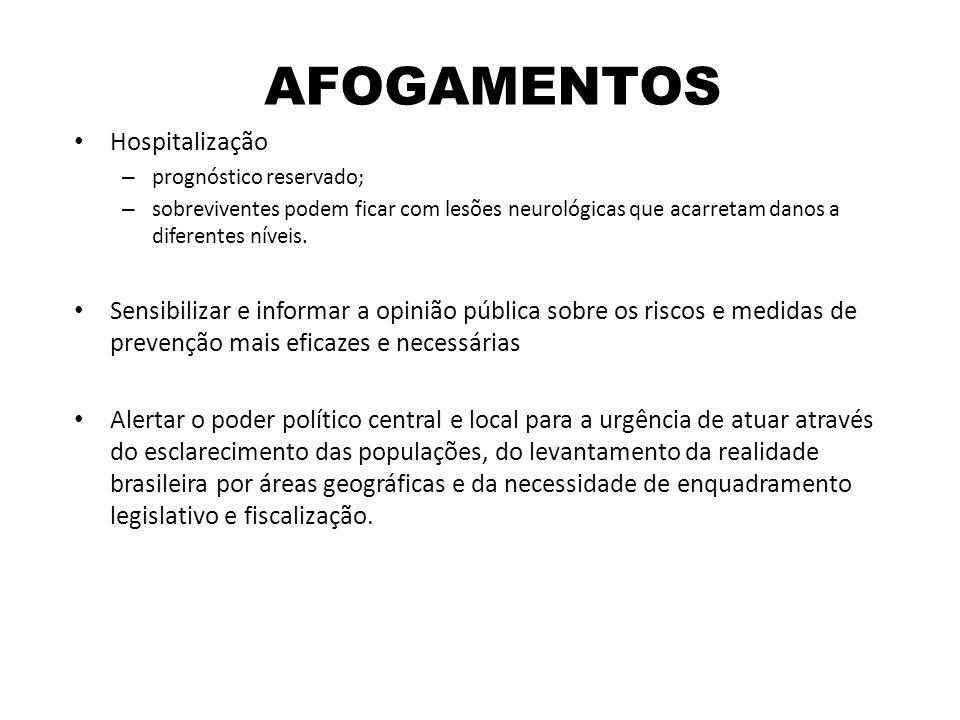 AFOGAMENTOS Hospitalização