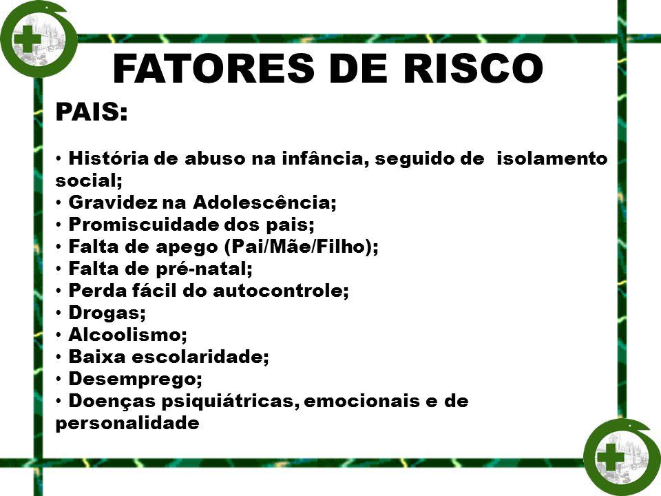 FATORES DE RISCO PAIS: História de abuso na infância, seguido de isolamento social; Gravidez na Adolescência;