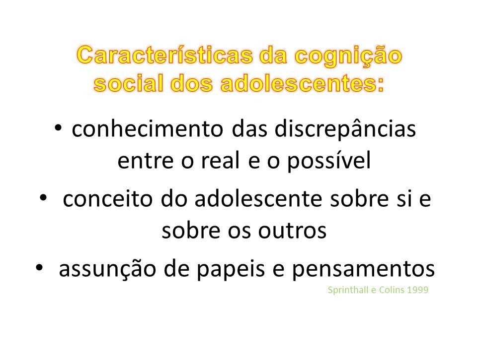 Características da cognição social dos adolescentes: