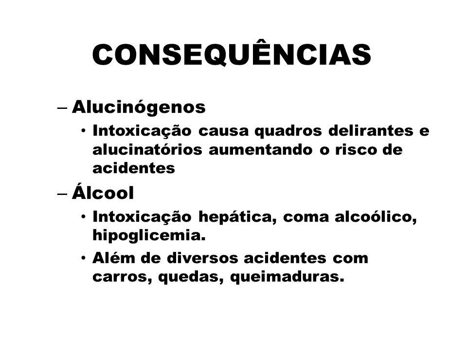 CONSEQUÊNCIAS Alucinógenos Álcool