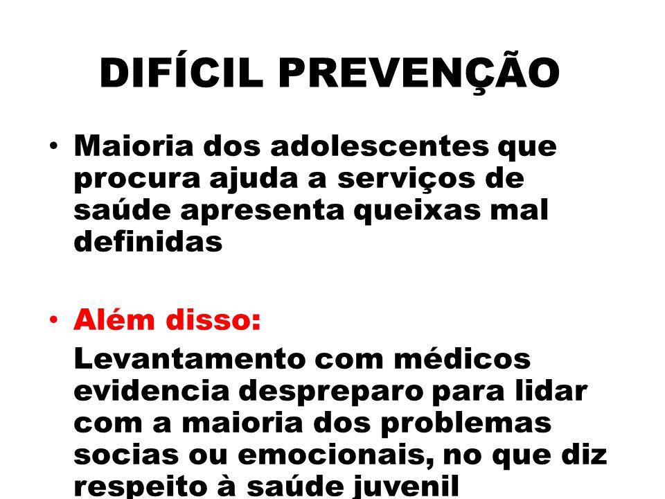 DIFÍCIL PREVENÇÃO Maioria dos adolescentes que procura ajuda a serviços de saúde apresenta queixas mal definidas.